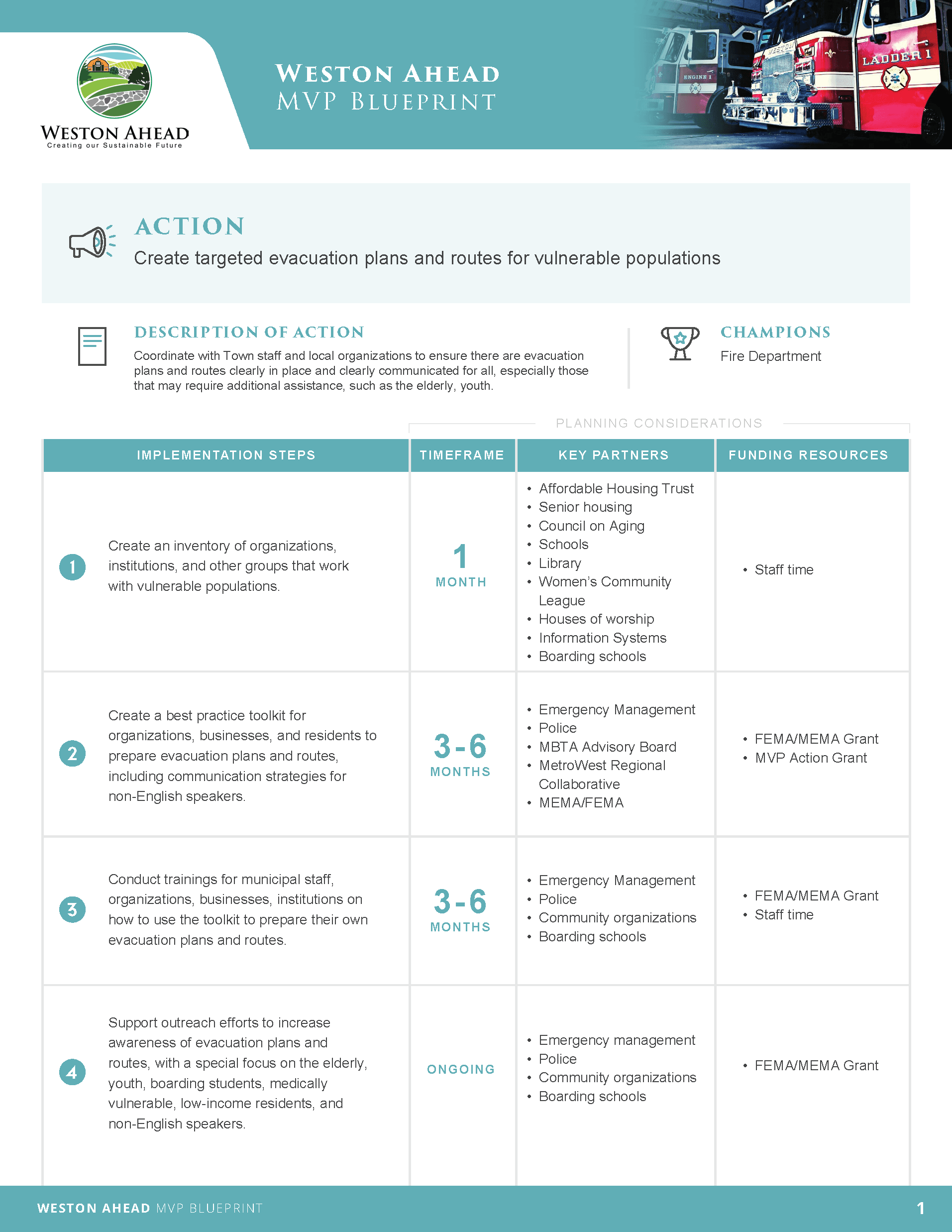 MVP Action Implementation Blueprint Evacuation Page_1